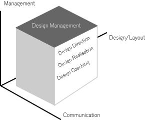The scope of designmanagement