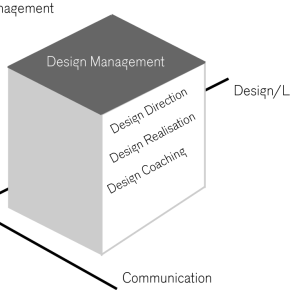 The scope of design management