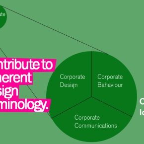 Similarities and differences between a corporate identity, a corporate image, and a corporate reputation?