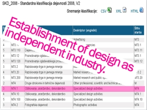 Short case of design standards in Slovenia and Germany