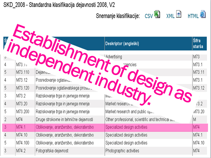 Slide presenting the (non) establishment of design as independent industry in Slovenia