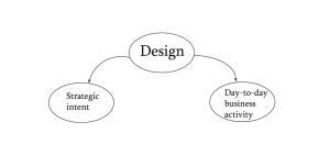 Why is it important to bring design closer tobusiness?