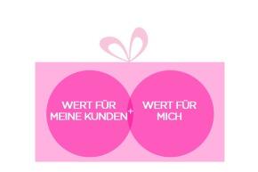Workshop (German): Gestalten Sie neue Geschäftsmodelle und ändern Sie Ihre Idee in einenBestseller