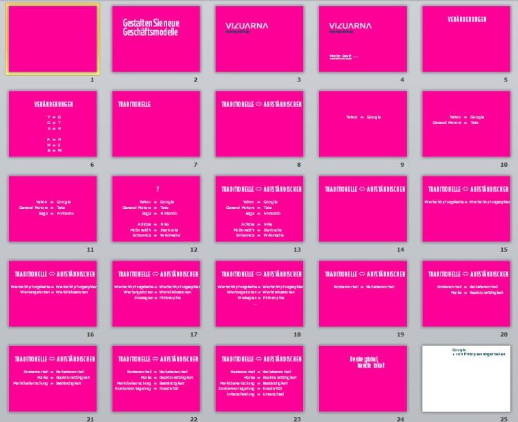 Slides 1-25 of the presentation business models design in German.