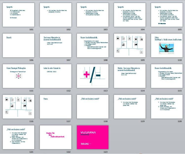 Slides-101-123 of the presentation business models design - German