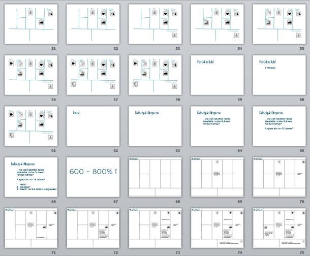 Slides-51-75 of the presentation business models design - German