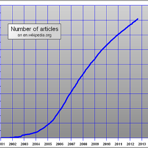 How do we know that the Wikipedia passed the test oftime?