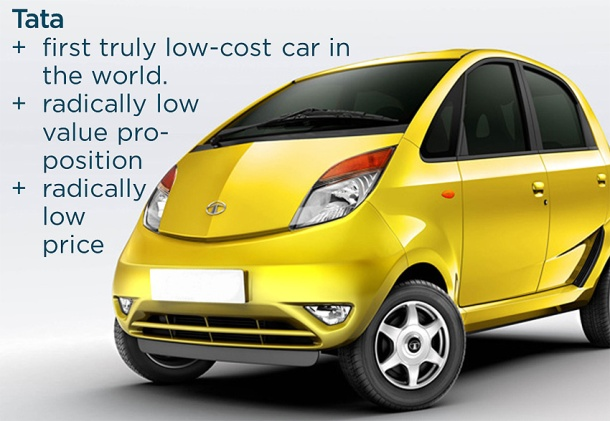 Picture of Tata's radically low value proposition automobil