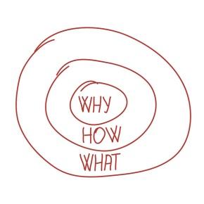 How great leaders inspireaction?