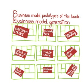What can you as a blogger learn from business modelinnovation?