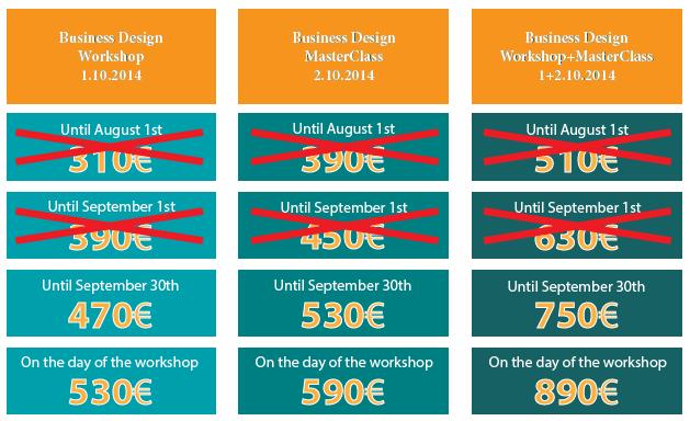 business model design graz workshop registration september milestone