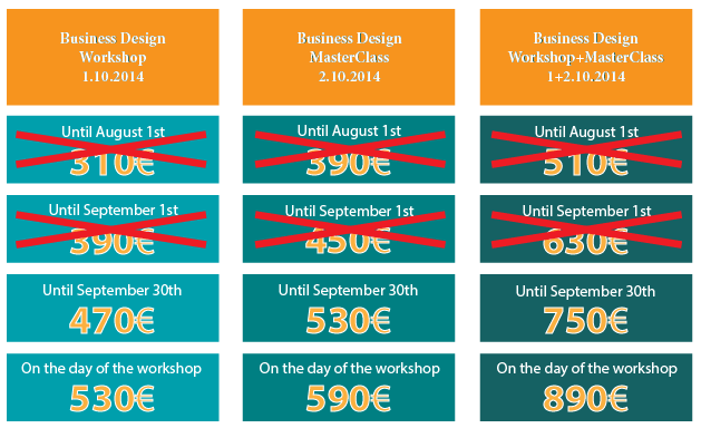 business model design graz workshop registration september milestone
