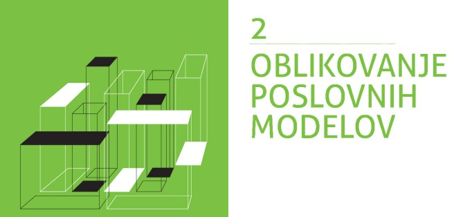 Oblikovanje poslovnih modelov - knjiga - drugo poglavje