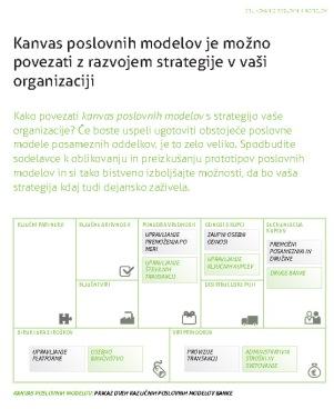 Oblikovanje poslovnih modelov - knjiga - razvoj strategije