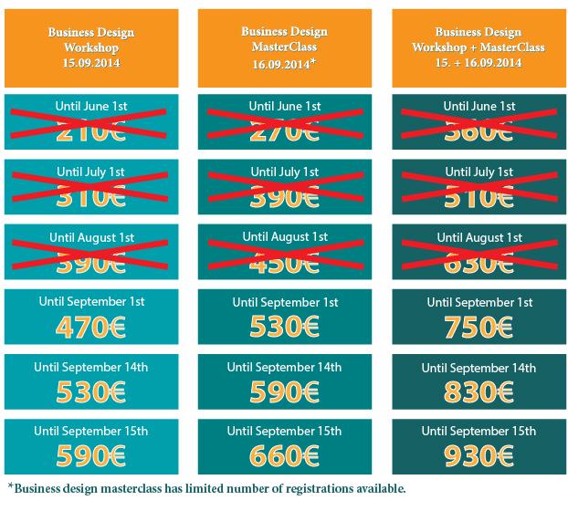 dating app sverige billigaste prostituerade i europa