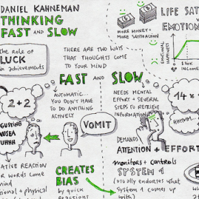 Book reviews > Thinking, Fast andSlow