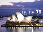 Sydney Opera house project management case