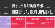 Historical development of design management
