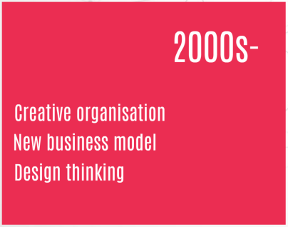 The main perspective in the new century is Design thinking, the role of design are New business models, and last but not least the focus of Design Management are Creative organisations.