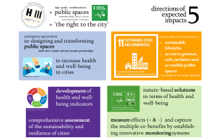 #H2020 funding opportunity: Solutions to improve well-being and health in thecities